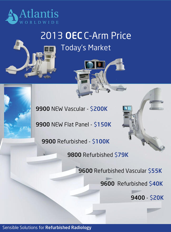 OEC Price Infographic