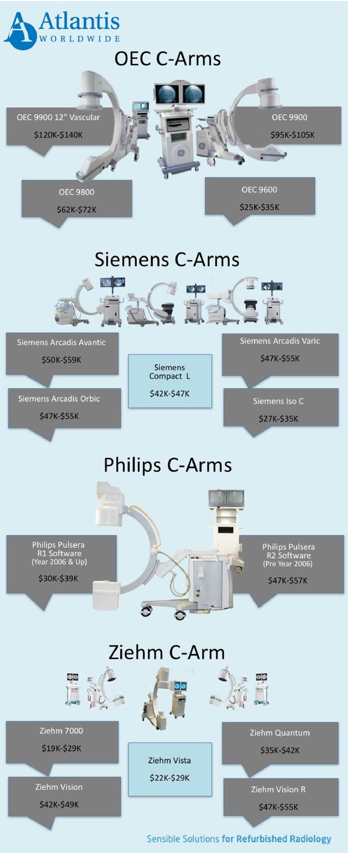 2017 C-Arms.jpg