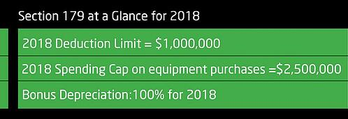 2018 Section 179 Tax Break