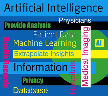 AI Medical Imaging