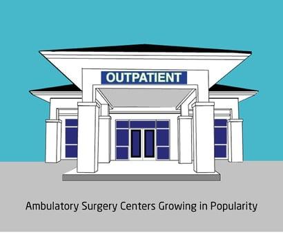 ASC Surgery Centers