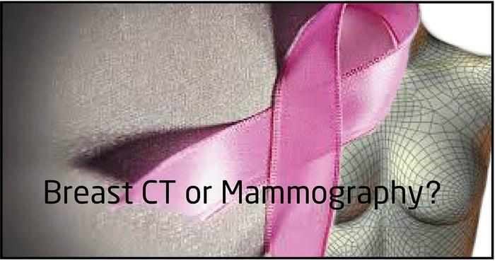 BreastCT-Mammoblog