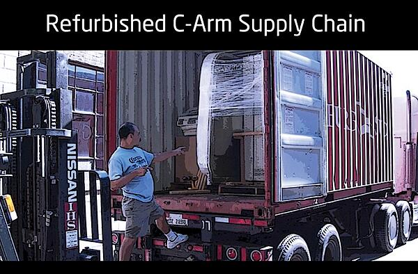 C-Arm Refurbishment Supply Chain