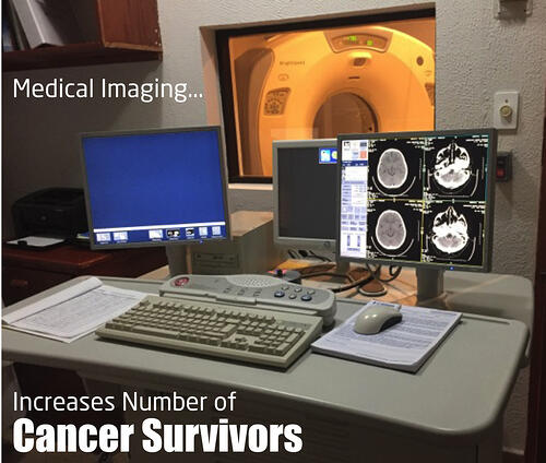 Cancer and Med Imaging