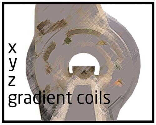 MRI Gradient Coils