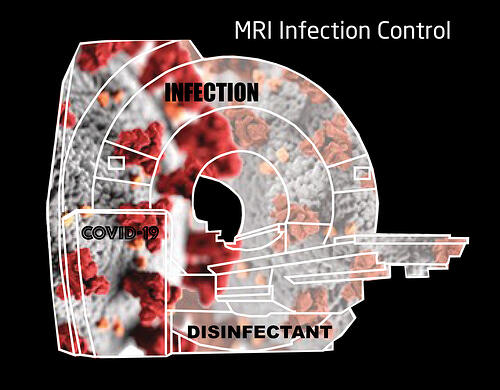 MRI Infection Control