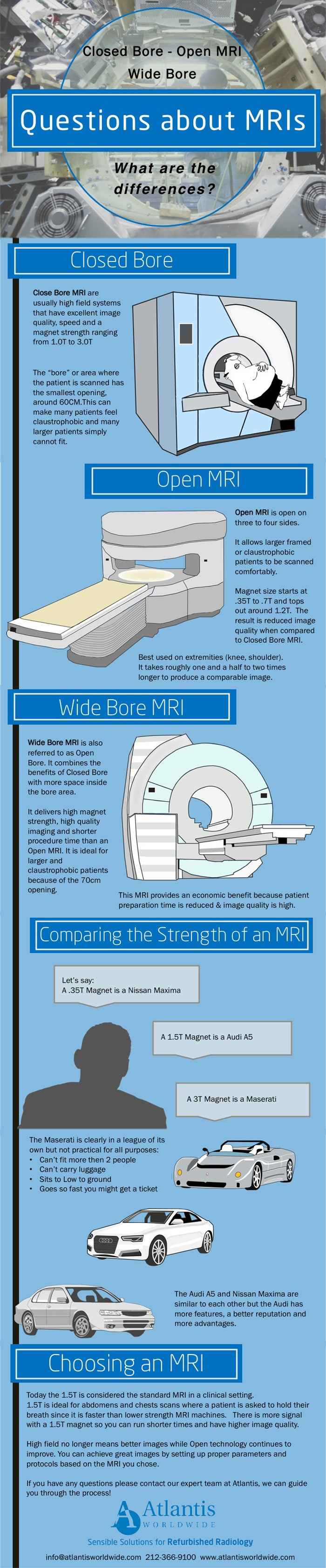 MRI Types- Open-Closed-Wide Infographic.jpg