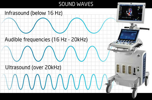 Ultrasound Frequencies
