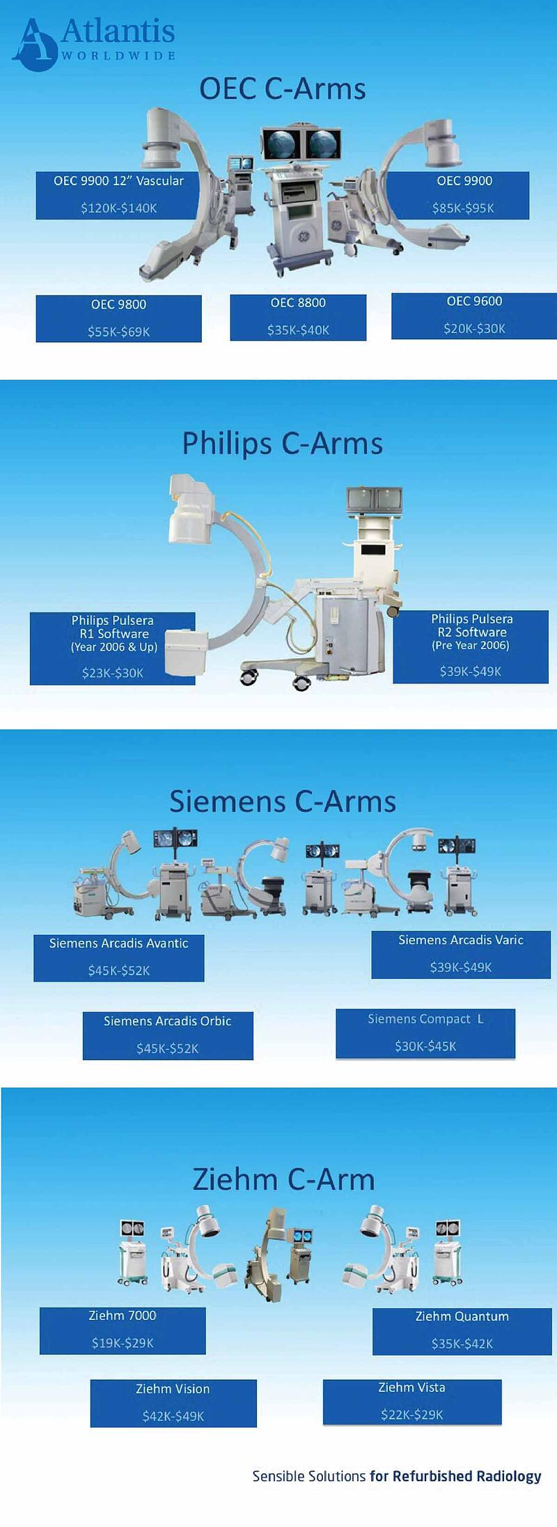 all C-arm 2019 prices